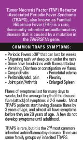 TRAPS disease info card