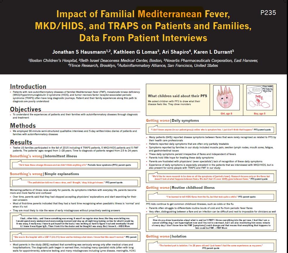 fmf-hids-traps-patient-affects-study-pres-2016